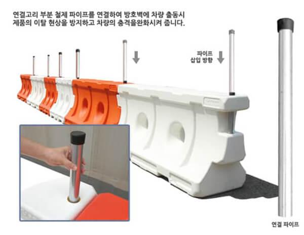 thong-so-dai-phan-cach-lan-duong-pe (1)