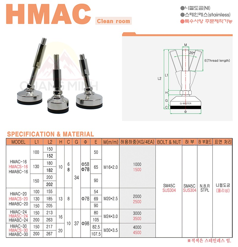 chan-tang-chinh-hmac-series-thong-so