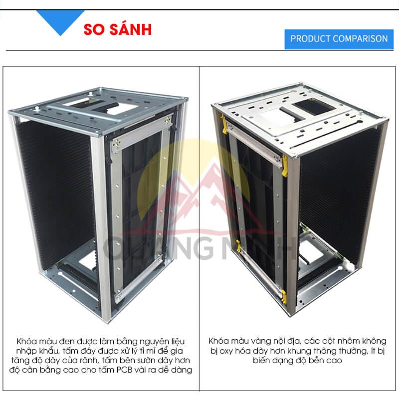 so-sanh-phien-ban-gia-duung-bang-mach-gbm5563