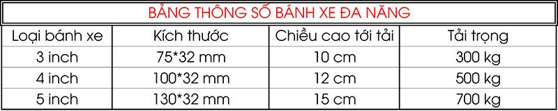 bang-kich-thuoc-cac-loai-banh-xe-da-nang-dung-cho-xe-day-cuon-smt